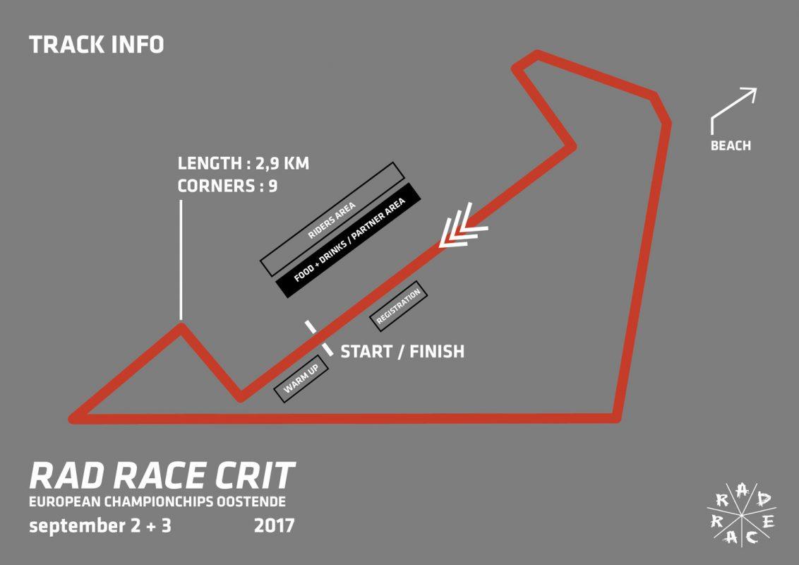 RADRACECRITOOSTENDETRACKINFO - Rad Race laden zu den RAD RACE CRIT EUROPEAN CHAMPIONSHIPS